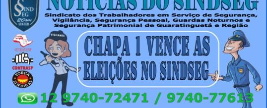 Chapa 1 vence as eleições do Sindseg com 79,69% dos votos